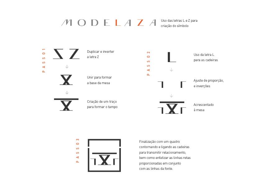 Imagem Criação do Símbolo